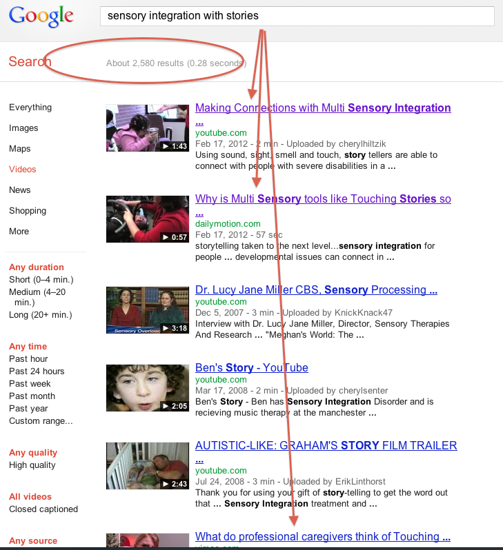 YouTube Videos & SEO Combined